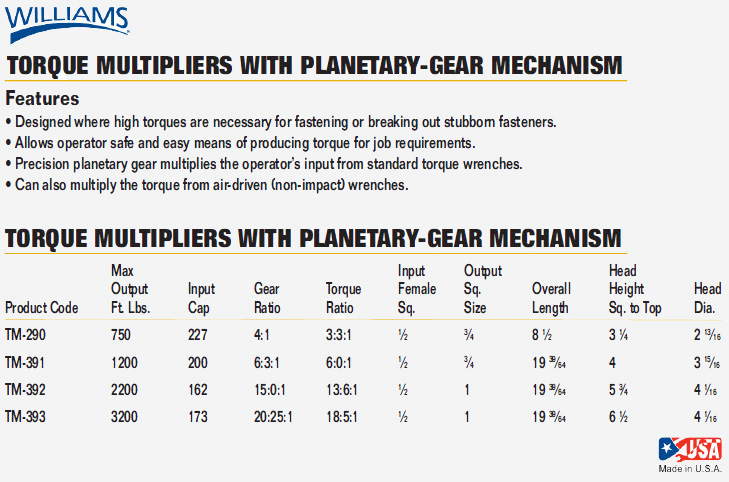 List with Planetary Gear